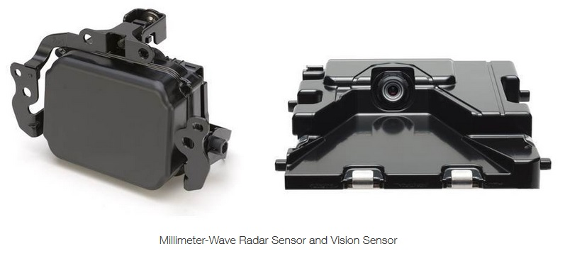 Japan: Denso develops radar, vision and ITS Connect V2X for