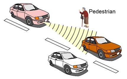 Radar   Safe Car News   Page 7